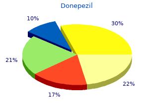 purchase 10 mg donepezil