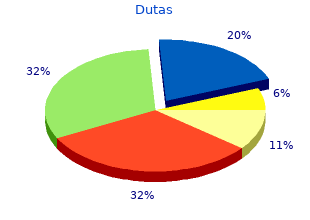 order dutas overnight delivery
