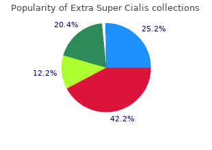 buy genuine extra super cialis on-line
