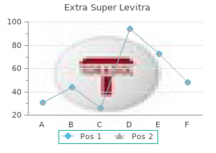 purchase discount extra super levitra line