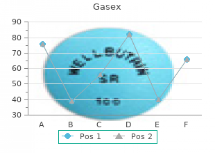 order cheap gasex
