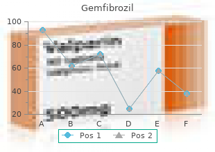 order gemfibrozil uk