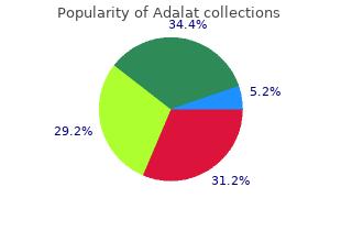 buy discount adalat 20mg on-line