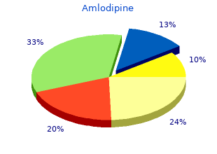buy generic amlodipine 2.5 mg online