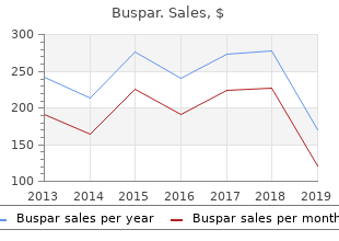 purchase buspar 10mg overnight delivery