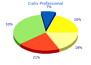 purchase cialis professional 40mg without prescription