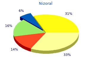 nizoral 200mg discount