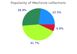 generic meclizine 25mg fast delivery