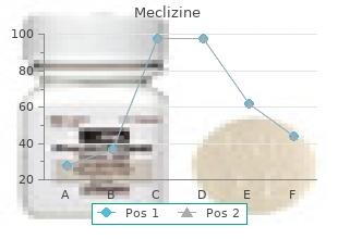 meclizine 25 mg with visa