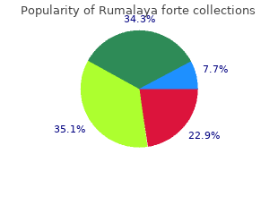 order rumalaya forte 30pills with amex