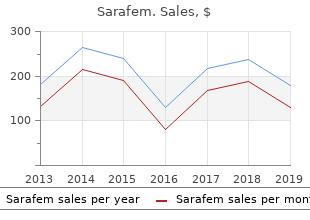order discount sarafem on-line