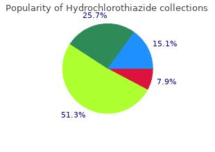 order hydrochlorothiazide amex