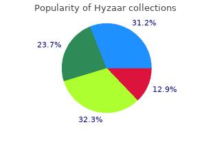 discount 12.5 mg hyzaar free shipping