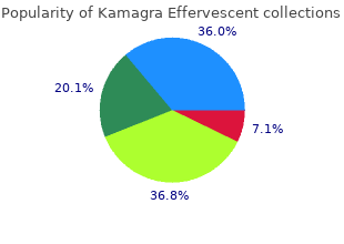 discount 100 mg kamagra effervescent fast delivery