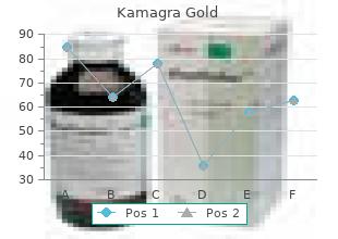 buy cheapest kamagra gold