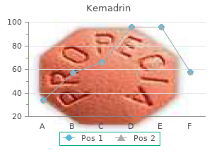 generic kemadrin 5 mg online