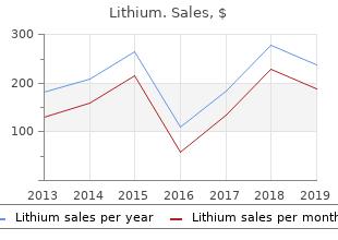 order online lithium