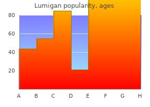 lumigan 3 ml free shipping