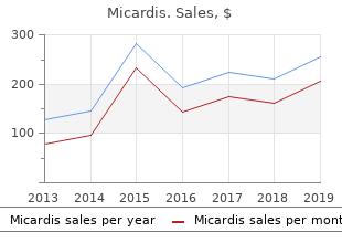 order 40 mg micardis visa