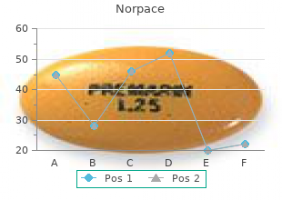 order norpace 150mg online
