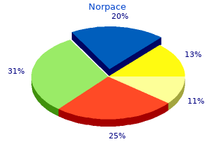 discount norpace 150mg overnight delivery