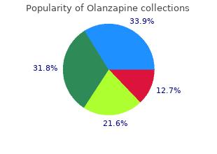 generic olanzapine 2.5mg otc