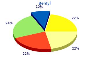 bentyl 10 mg low cost