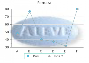 2.5 mg femara fast delivery