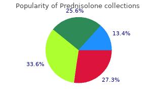 proven prednisolone 20mg