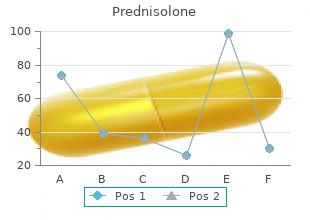 purchase prednisolone 20mg visa