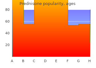 buy prednisone 40 mg low price