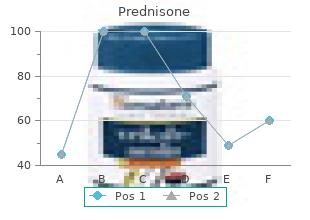 order prednisone 5 mg fast delivery