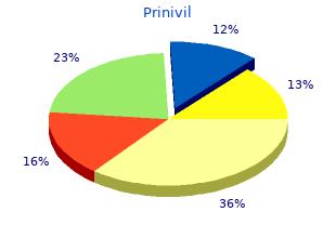 cheap prinivil 10mg with visa