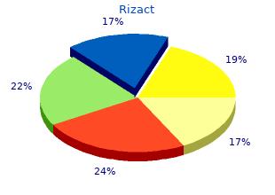 purchase rizact 10mg on-line