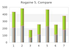 generic rogaine 5 60  ml otc