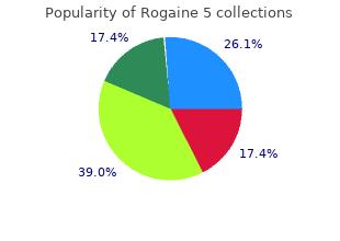 buy cheapest rogaine 5