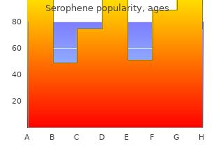 serophene 100mg low cost