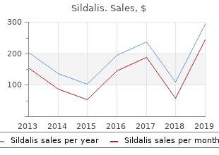 cheap sildalis 120 mg online