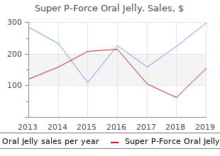 buy super p-force oral jelly with mastercard