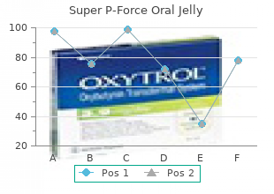buy cheap super p-force oral jelly 160 mg on-line