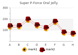 generic super p-force oral jelly 160 mg on-line