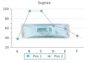 100 mg suprax mastercard