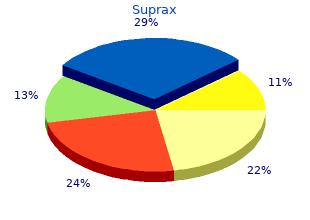 discount suprax 200 mg line