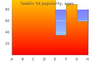 generic tadalis sx 20mg online