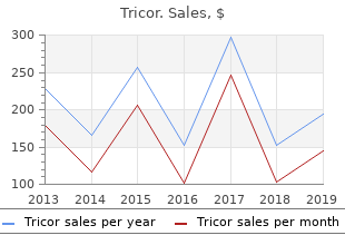 160 mg tricor for sale