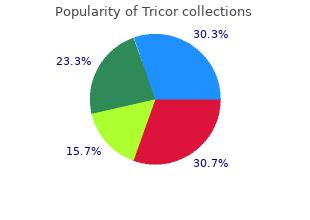 order tricor 160mg amex