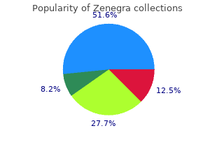 generic zenegra 100 mg with amex