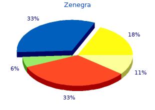 buy generic zenegra on-line