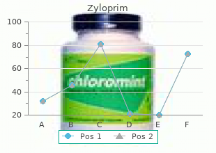 order zyloprim 100 mg on line