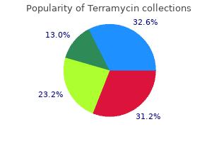 generic terramycin 250mg